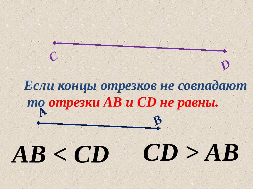 Если концы отрезков не совпадают то отрезки АВ и СD не равны. АВ < СD СD > A...