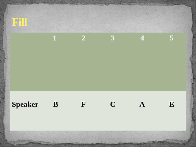 Fill 1 2 3 4 5 Speaker B F C A E