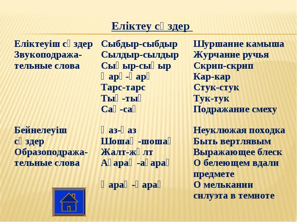 Еліктеу сөздер  Еліктеуіш сөздер Звукоподража- тельные словаСыбдыр-сыбдыр...