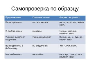 Самопроверка по образцу Предложение Главныечлены Форма сказуемого Гости приех