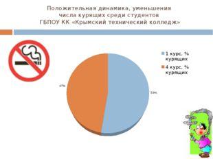 Положительная динамика, уменьшения числа курящих среди студентов ГБПОУ КК «Кр
