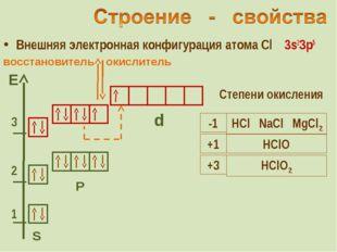 Внешняя электронная конфигурация атома Cl 3s2Зр5 S Р d Степени окисления окис