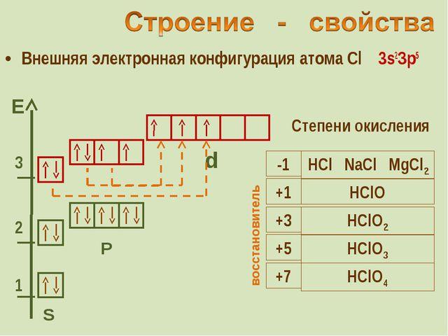 Внешняя электронная конфигурация атома Cl 3s2Зр5 S Р d Степени окисления -1 H...