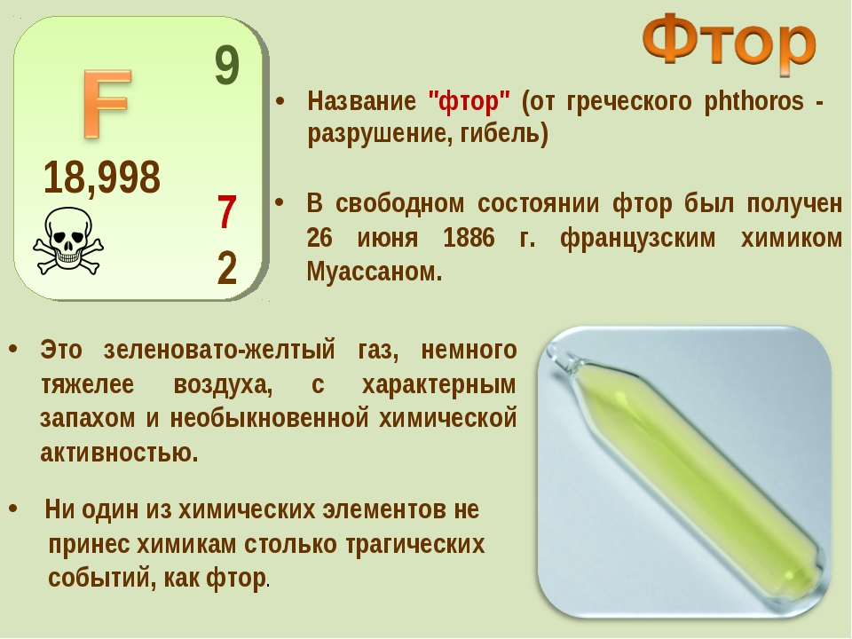 """Название """"фтор"""" (от греческого phthoros - разрушение, гибель) Ни один из хими..."""