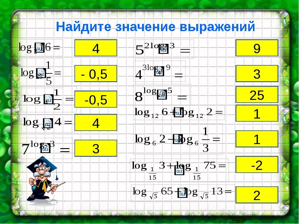 Найдите значение выражений 4 - 0,5 -0,5 4 3 9 3 25 1 1 -2 2
