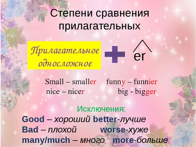 Степени сравнения прилагательных Прилагательное односложное er Small – smalle...