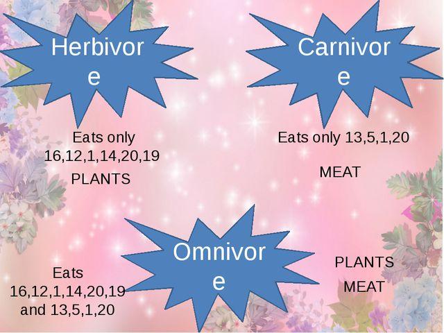 Herbivore Carnivore Omnivore Eats only 16,12,1,14,20,19 PLANTS Eats only 13,5...