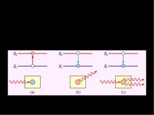 Переход электрона в атоме с верхнего энергетического уровня на нижний может п