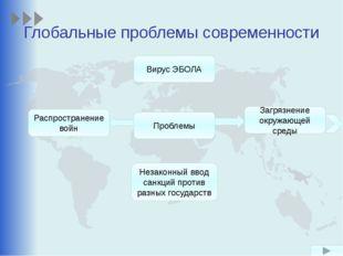 Глобальные проблемы современности Проблемы Вирус ЭБОЛА Загрязнение окружающей