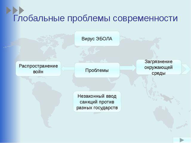 Глобальные проблемы современности Проблемы Вирус ЭБОЛА Загрязнение окружающей...