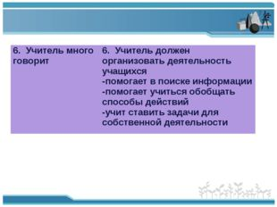 6. Учитель много говорит6. Учитель должен организовать деятельность учащихся