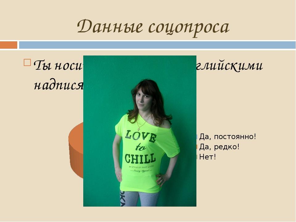 Данные соцопроса Ты носишь футболки с английскими надписями?