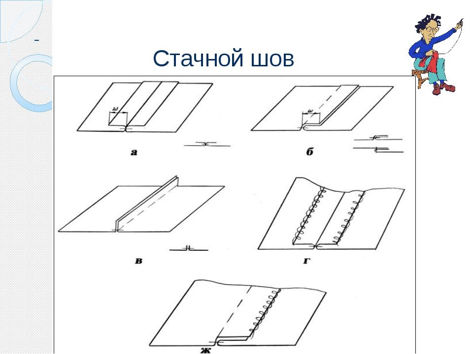помощью стачные швы картинки дизайн