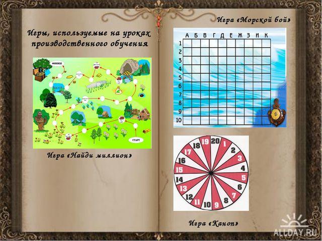 Игры, используемые на уроках производственного обучения Игра «Найди миллион»...