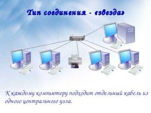Тип соединения - «звезда» К каждому компьютеру подходит отдельный кабель из о