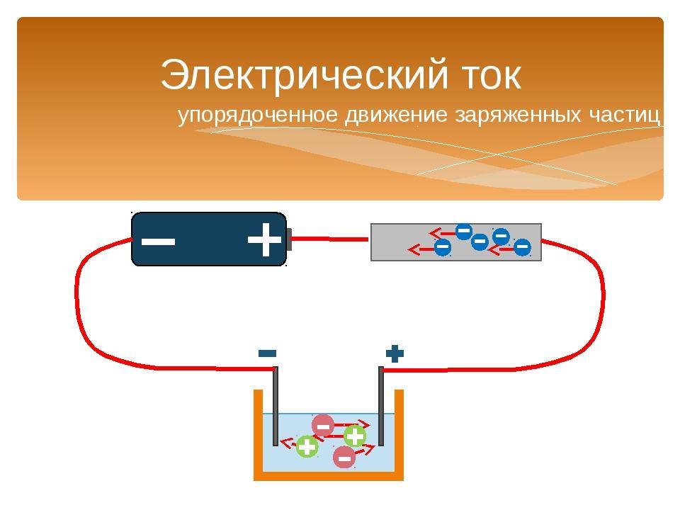 Электрический ток упорядоченное движение заряженных частиц