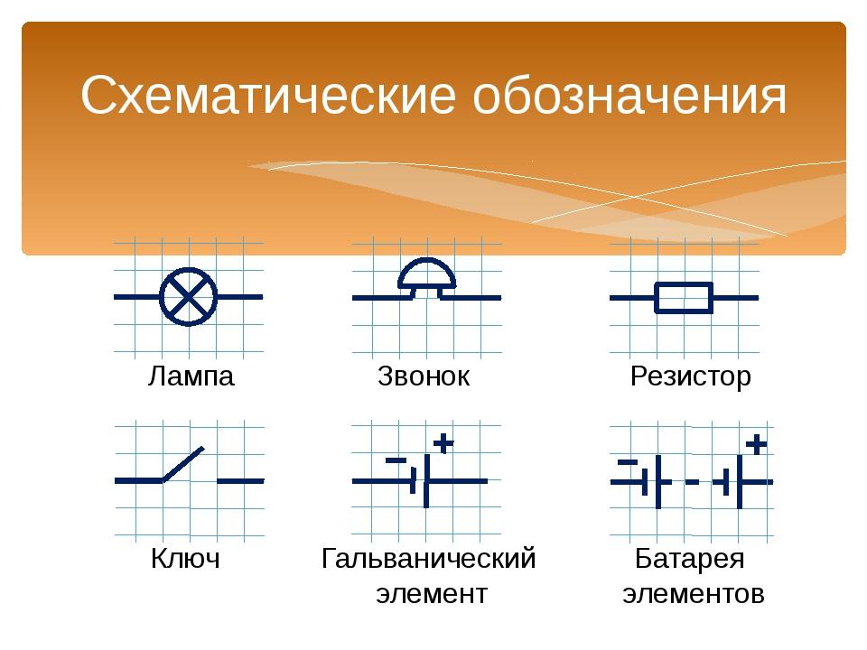 Схематические обозначения Лампа Звонок Резистор Ключ Гальванический элемент Б...