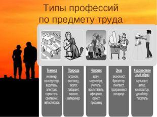 Типы профессий по предмету труда
