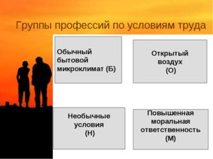 Группы профессий по условиям труда Открытый воздух (О) Повышенная моральная