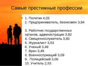 Самые престижные профессии 1. Политик 4,03 2. Предприниматель, бизнесмен 3,9