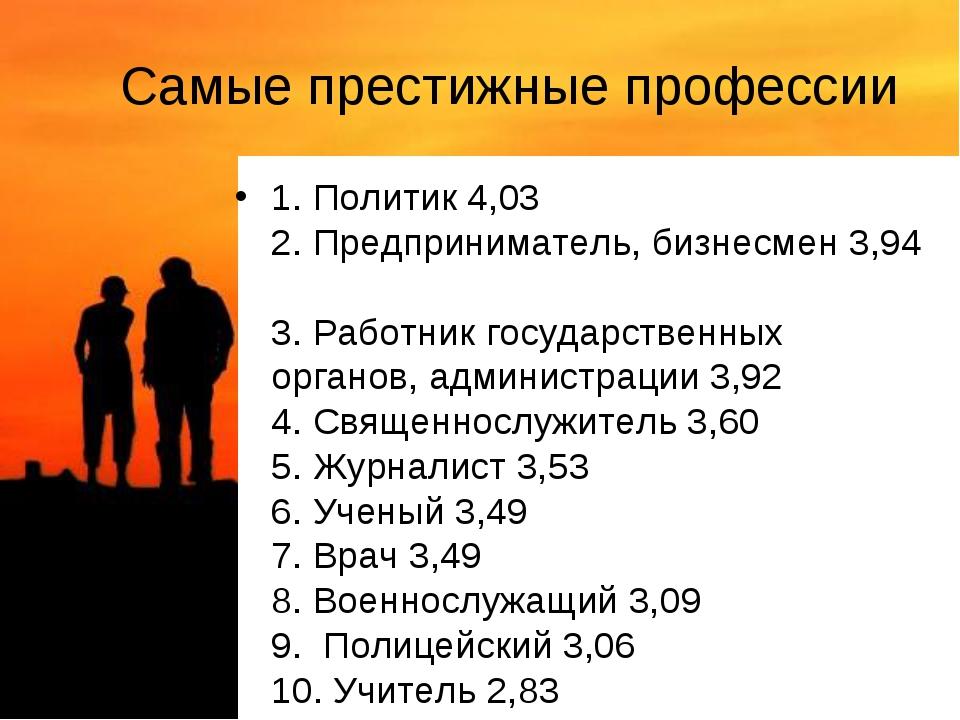 Самые престижные профессии 1. Политик 4,03 2. Предприниматель, бизнесмен 3,9...