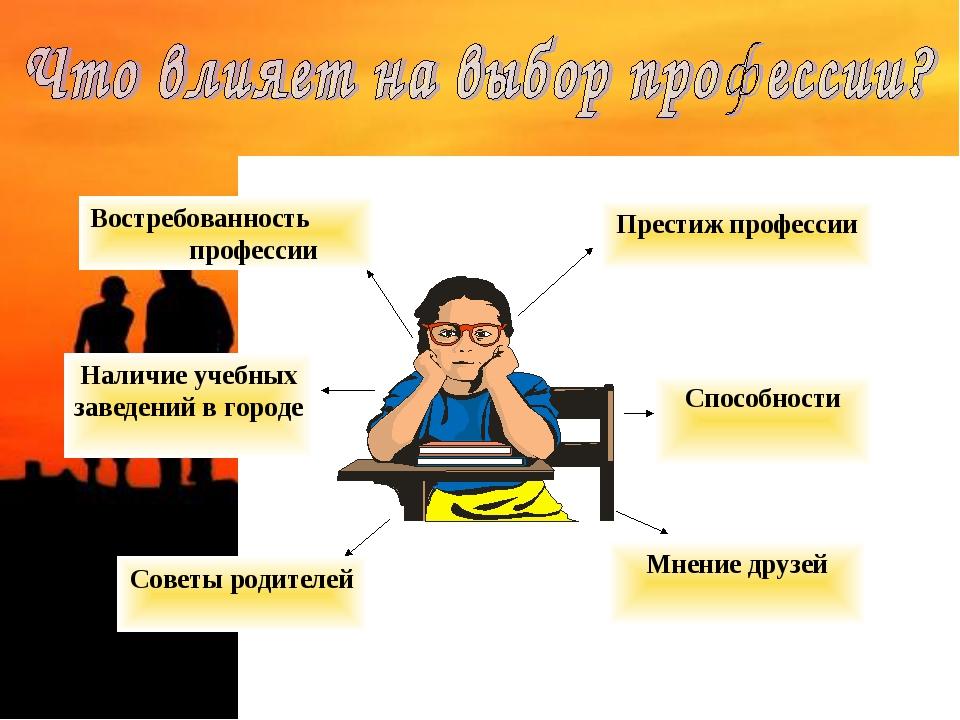 Способности Наличие учебных заведений в городе Советы родителей Мнение друзей...