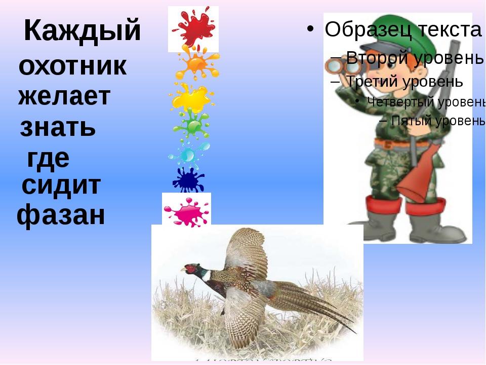 Каждый охотник желает знать где сидит фазан