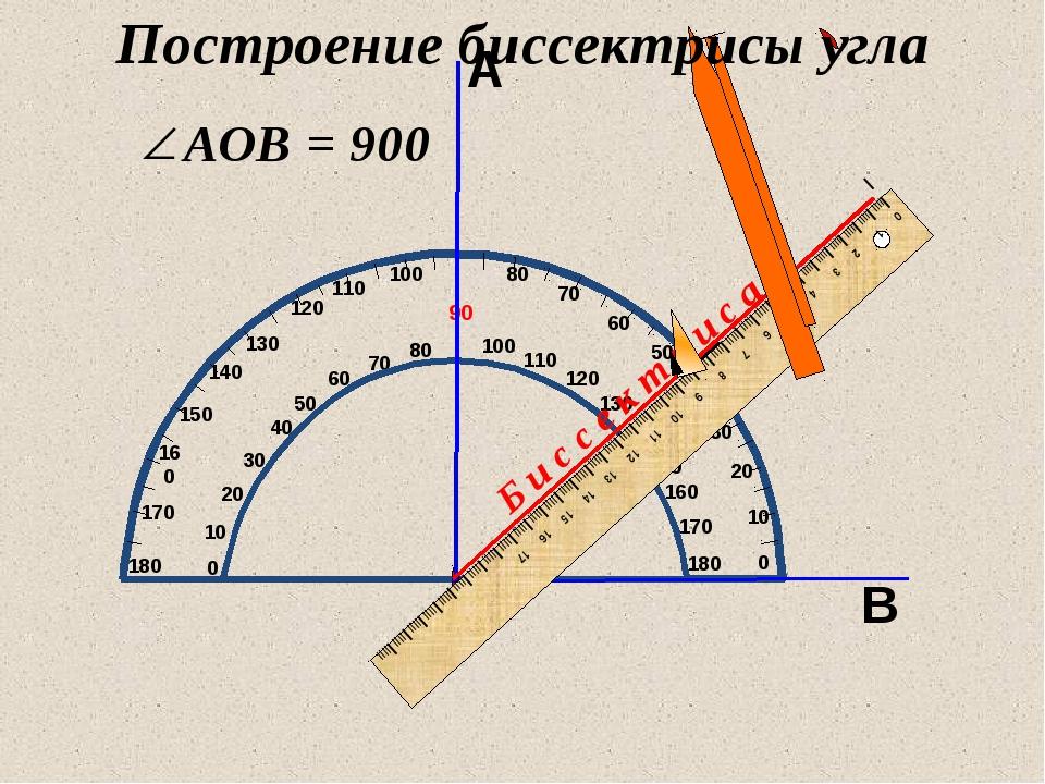А В О Б и с с е к т р и с а Построение биссектрисы угла 13.07.2012 www.konsp...