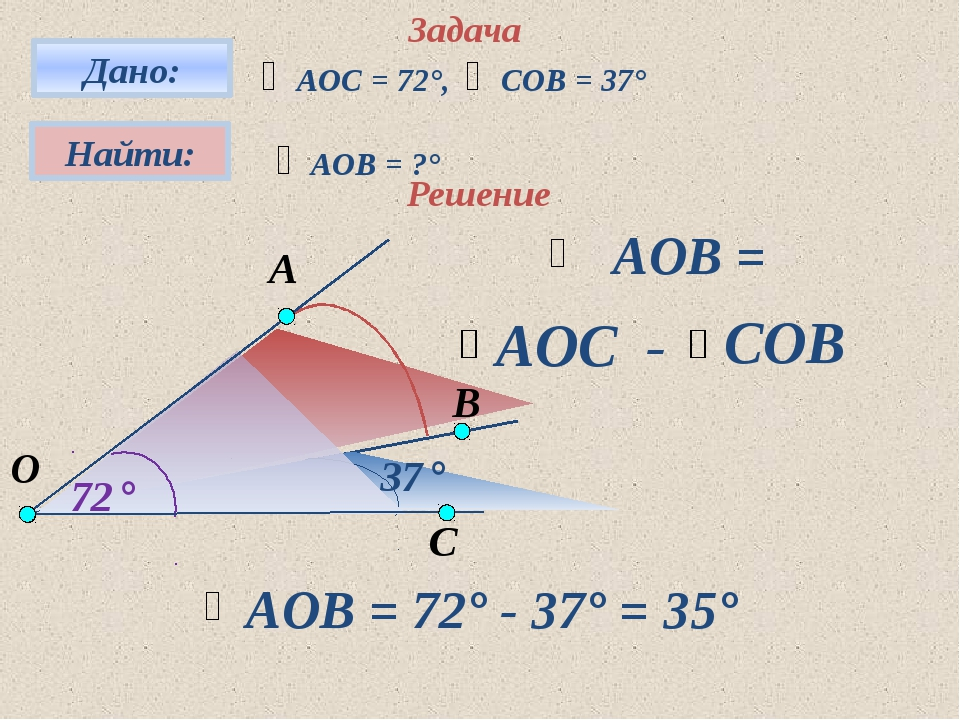 13.07.2012 www.konspekturoka.ru Решение Задача Дано: Найти: AOВ = В 37° 72° А...