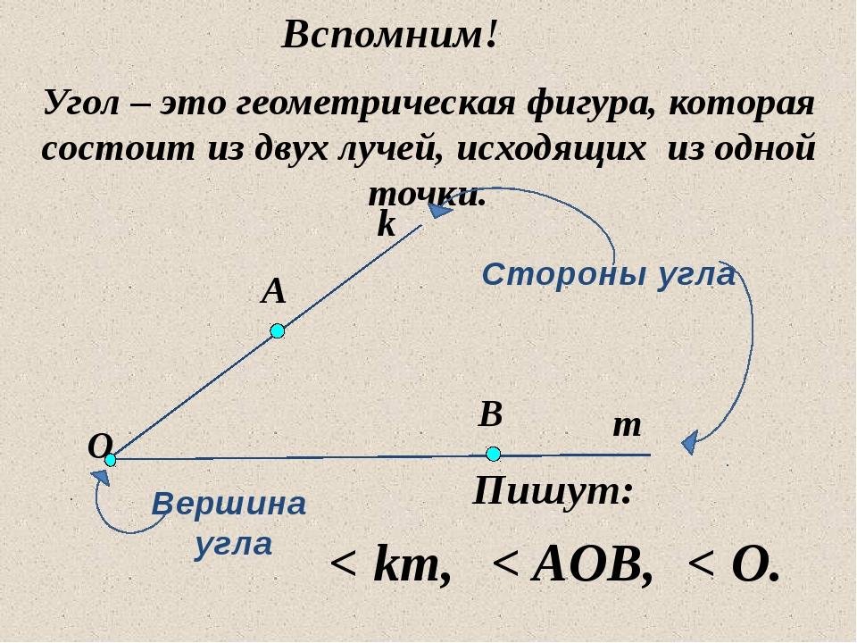 k Угол – это геометрическая фигура, которая состоит из двух лучей, исходящих...