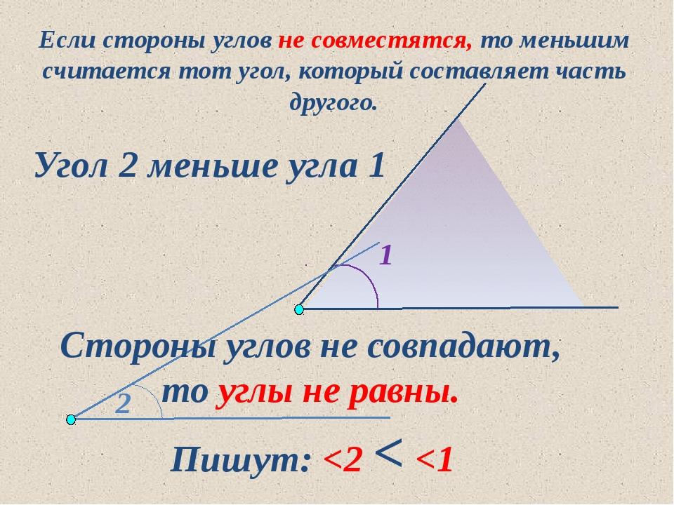 13.07.2012 www.konspekturoka.ru 1 Если стороны углов не совместятся, то меньш...