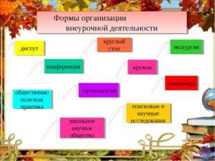 Формы организации внеурочной деятельности конференция кружок круглый стол экс