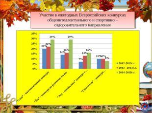Участие в ежегодных Всероссийских конкурсах общеинтеллектуального и спортивно