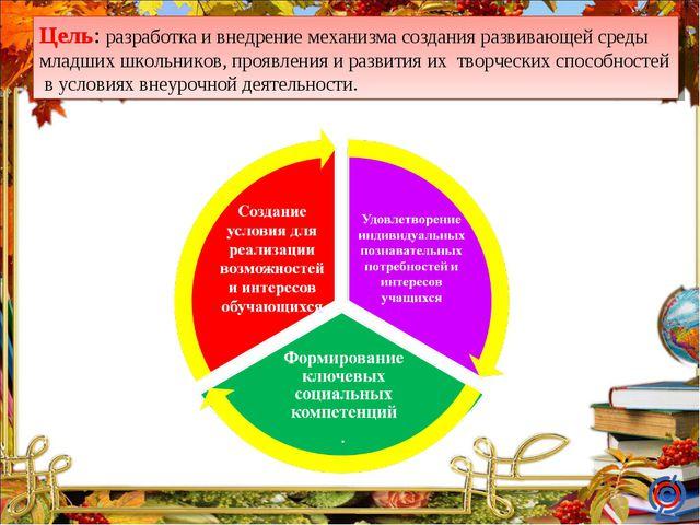 Цель: разработка и внедрение механизма создания развивающей среды младших шко...
