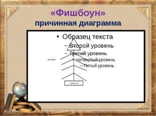 «Фишбоун» причинная диаграмма
