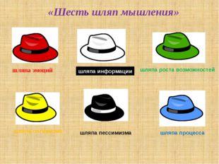 «Шесть шляп мышления» шляпа эмоций шляпа информации шляпа роста возможностей