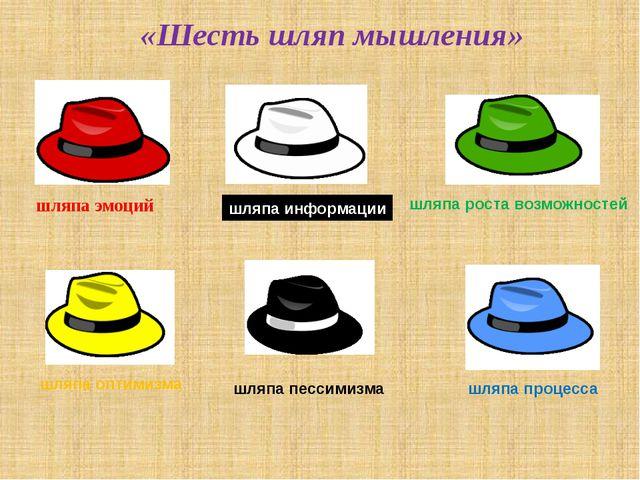 «Шесть шляп мышления» шляпа эмоций шляпа информации шляпа роста возможностей...