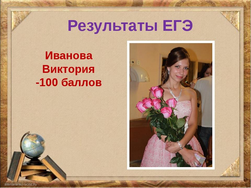 Результаты ЕГЭ Иванова Виктория -100 баллов