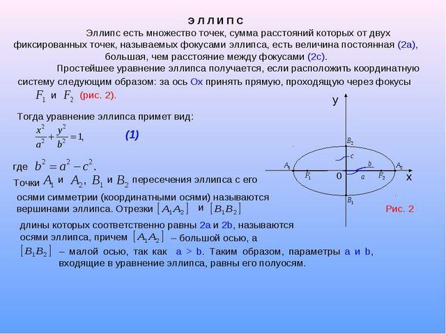 Э Л Л И П С Эллипс есть множество точек, сумма расстояний которых от двух фи...