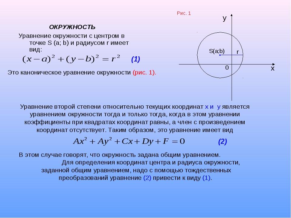 ОКРУЖНОСТЬ Уравнение окружности с центром в точке S (a; b) и радиусом r имее...