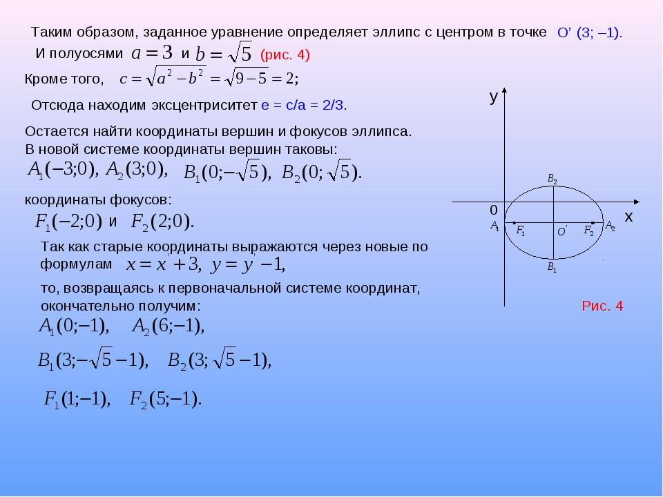 Таким образом, заданное уравнение определяет эллипс с центром в точке O' (3;...
