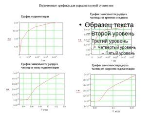 Полученные графики для парамагнитной суспензии График седиментации График зав