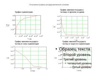 Полученные графики для ферромагнитной суспензии График седиментации График за