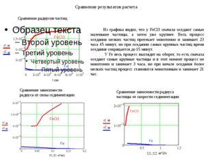 Сравнение результатов расчета Сравнение радиусов частиц Сравнение зависимости