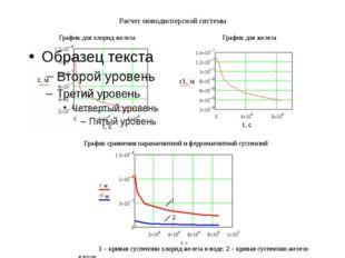 Расчет монодисперсной системы График для хлорид железа График для железа Граф