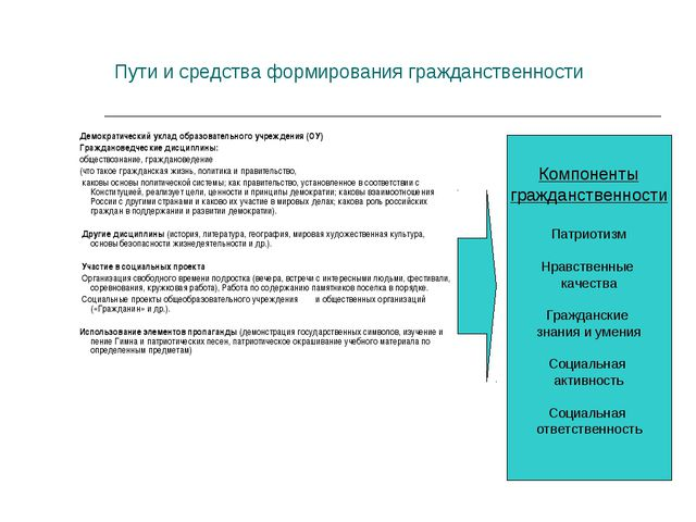 Пути и средства формирования гражданственности Демократический уклад образов...