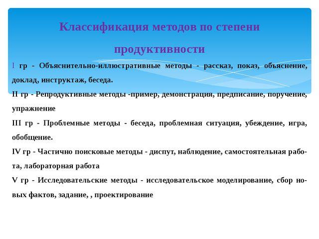 Классификация методов по степени продуктивности I гр - Объяснительно-иллюстра...