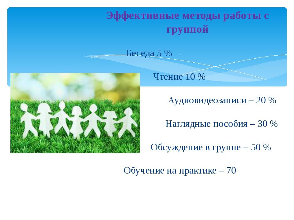 Эффективные методы работы с группой  Беседа 5 % Чтение 10 %  Аудиовидеозапи...