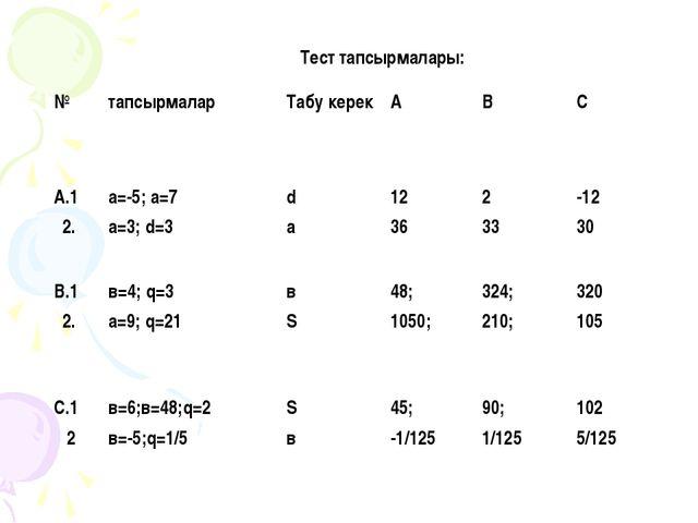 Тест тапсырмалары: №тапсырмаларТабу керекАВС А.1 2.а=-5; а=7 а=3; d=3d...