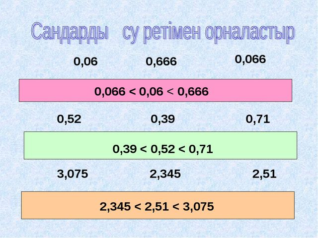 0,666 0,06 0,066 0,066 < 0,06 < 0,666 0,39 0,39 < 0,52 < 0,71 0,52 0,71 3,07...